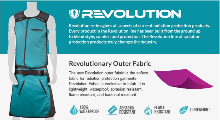 Revolution Lead Aprons